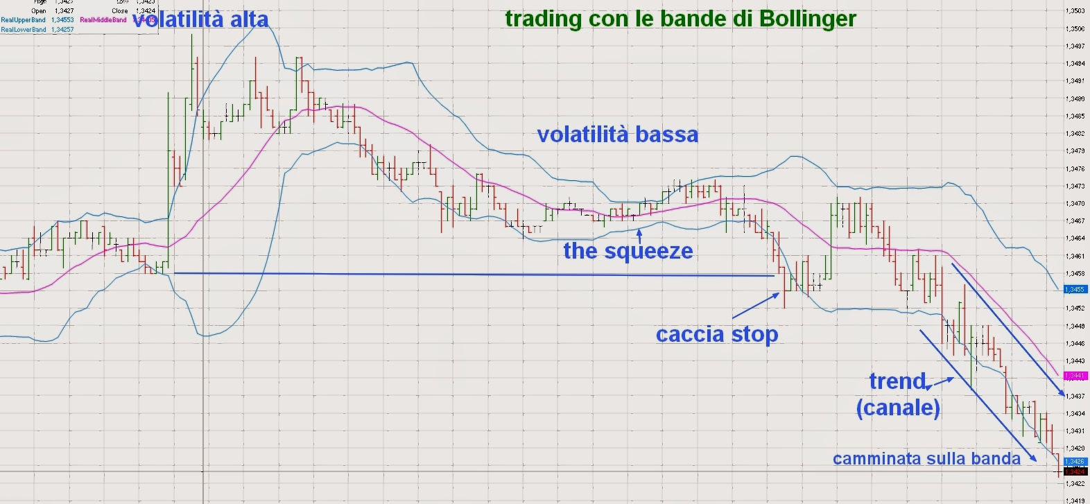 Tag system page no3 best 20 binary options signals list trading system con le bande di bollinger fandeluxe Choice Image
