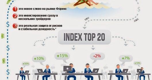 Валютный рынок Forex (Форекс), доверительное управление