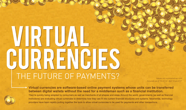 Image: Virtual Currencies The Future of Payments?
