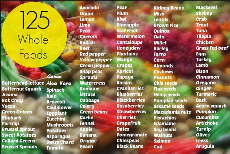 healthy, meal plan, clean dinners, eat clean, clean eating tips