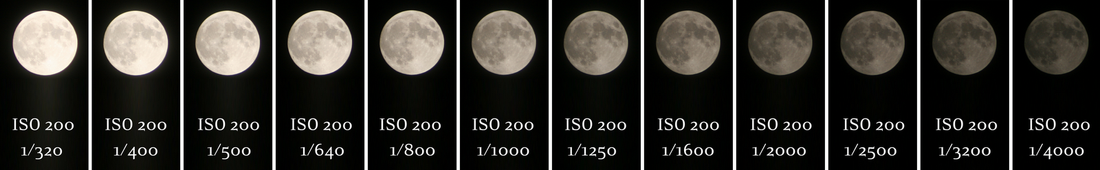 full moon photography exposure chart