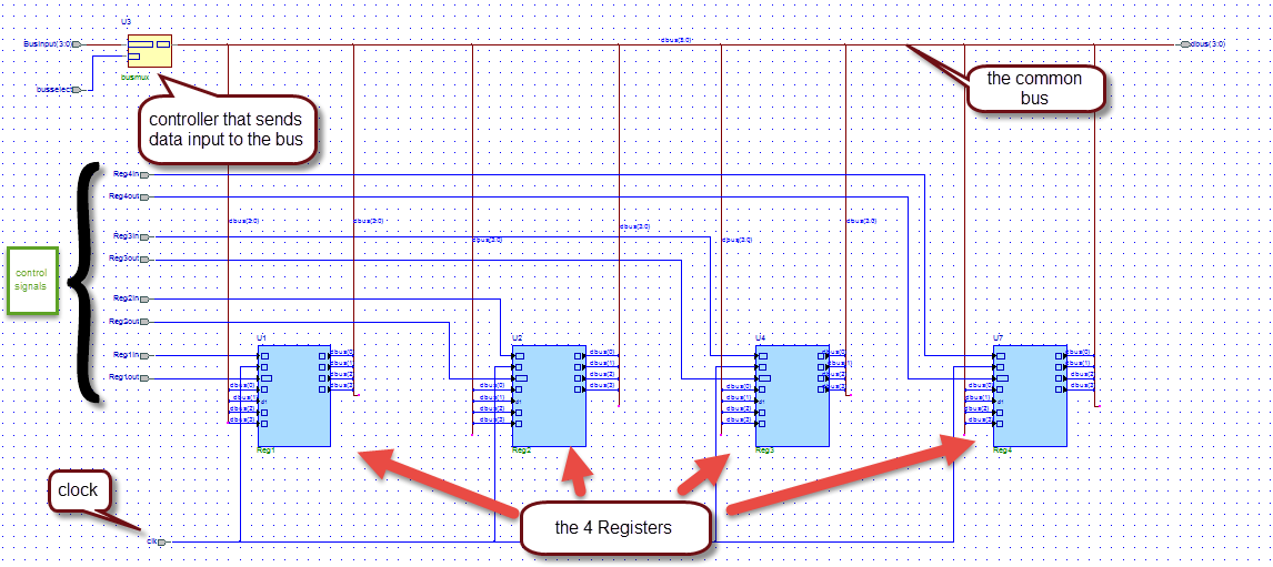 registers connected to system bus VHDL tutorial