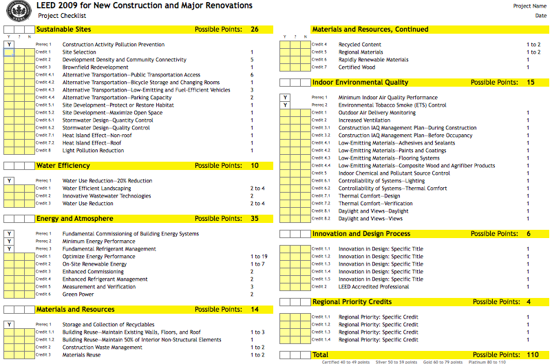 Leed checklist 2013 gallery for Build it green checklist