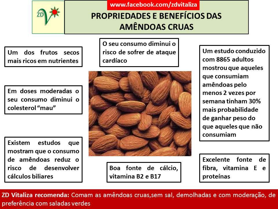 beneficios das amendoas
