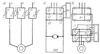 Применение тиристоров в схемах электроприводов