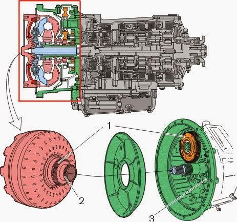 Gmabar : Konstruksi Pump Impeller, Turbine Runner dan Stator