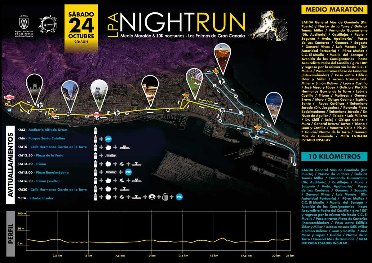 Circuito Night Run : Night run yellow agita noite de sábado em salvador