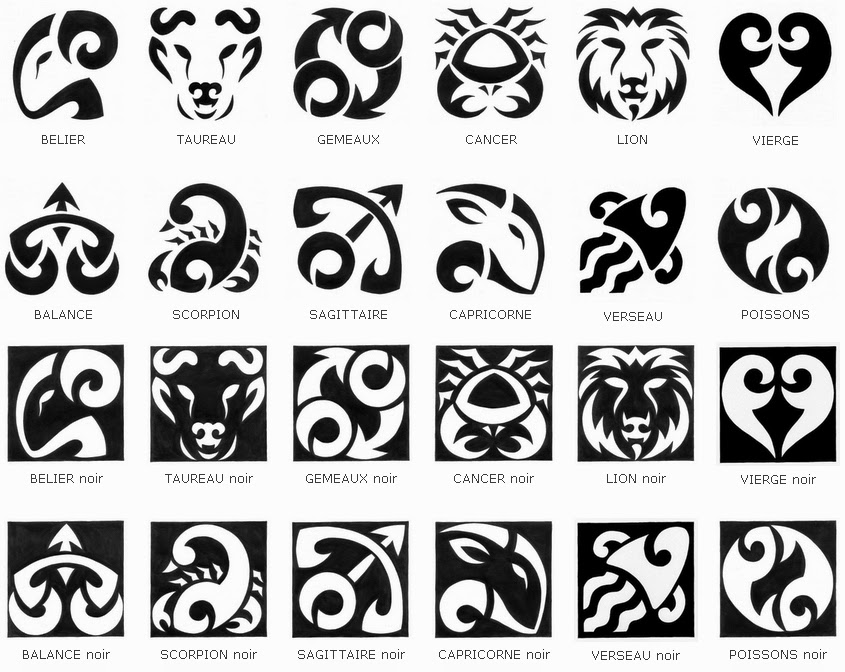 H Raldie Symboles Astronomiques Et Astrologiques