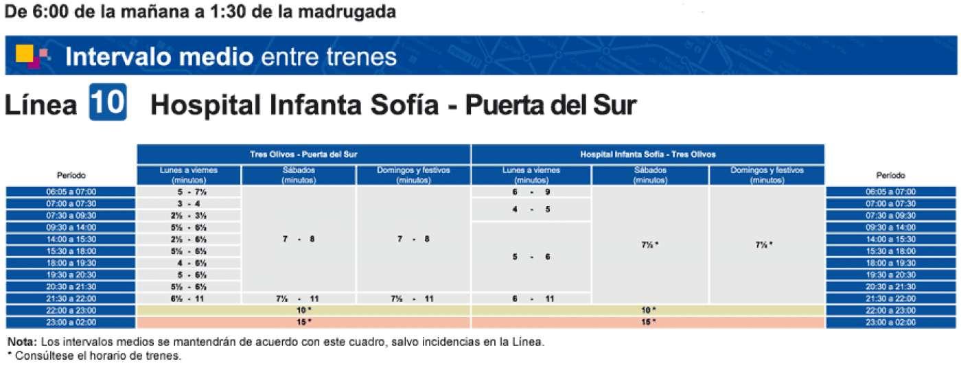 El mundo del vigilante plano de metro de madrid y horarios de las l neas - Horario oficina correos madrid ...