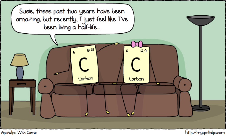 the truth about carbon dating