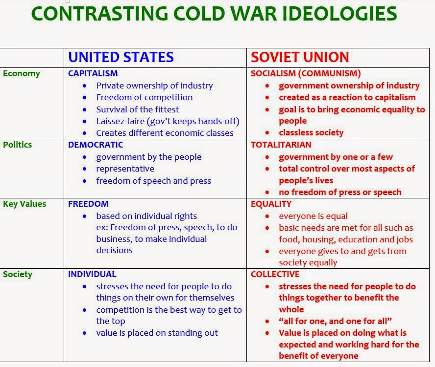 the three reasons for the fall of the soviet union during the cold war Fall of the soviet union  thereby ending the cold war which had hovered over these two superpowers since the end of world war ii  now that the soviet union .