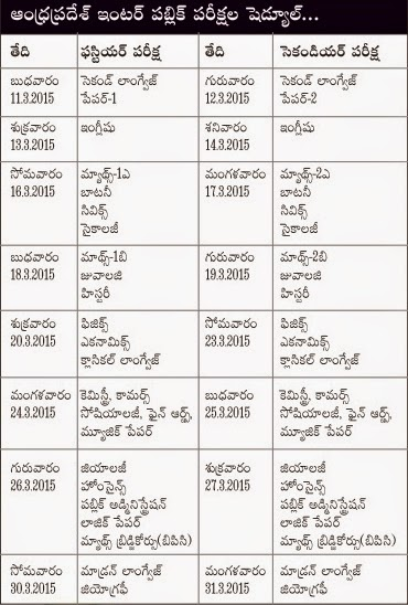 AP Inter Public exams time table 2015