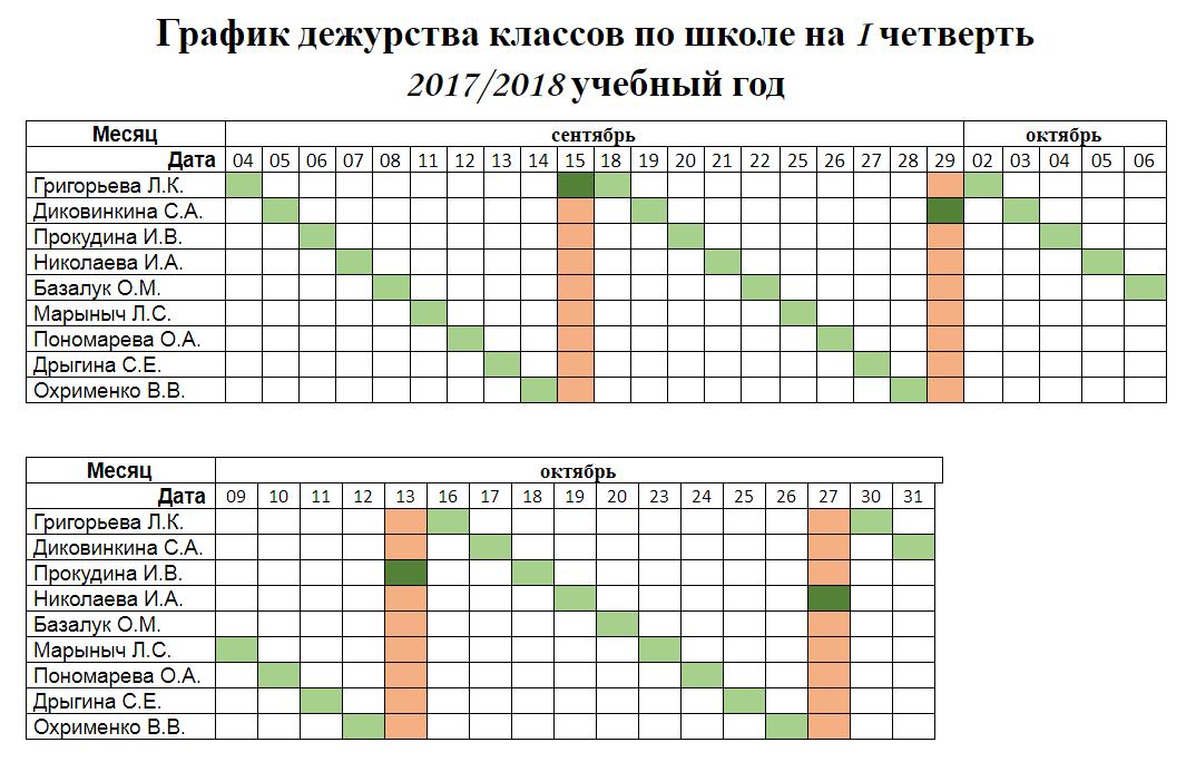 Как сделать график дежурств в 288
