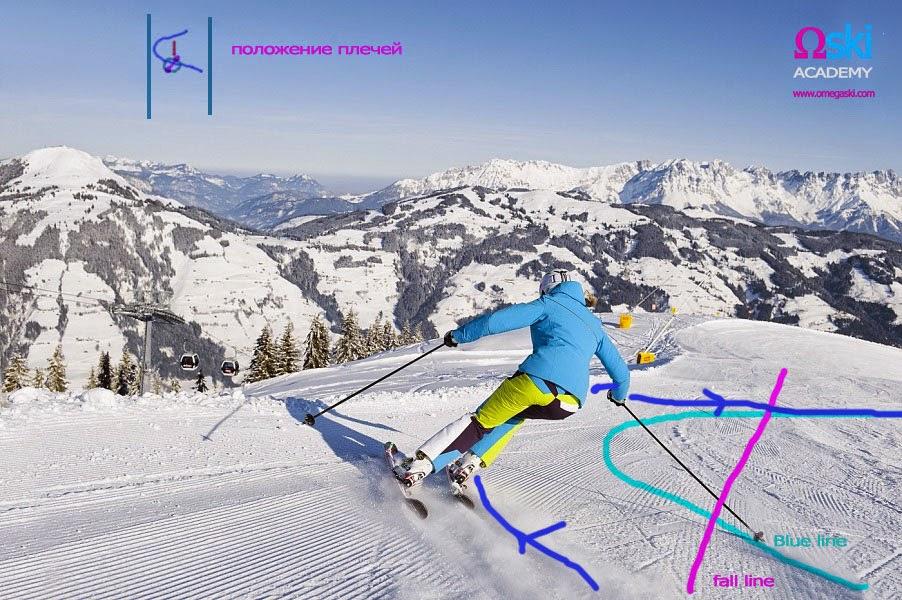 Биомеханика в горных лыжах Горнолыжный инструктор в Китцбюэль +436767436009 mobile viber whatsapp e-mail aiskido@gmail.com