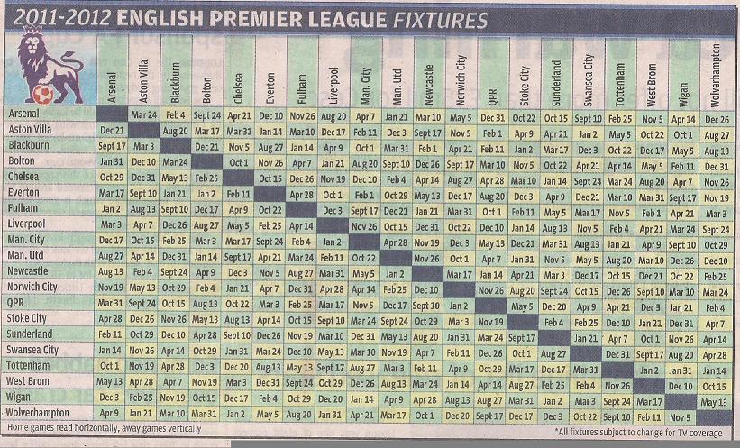 Jadual Perlawanan Liga Perdana Inggeris 2011-2012