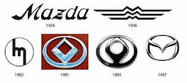 Mazda Logos thru the years