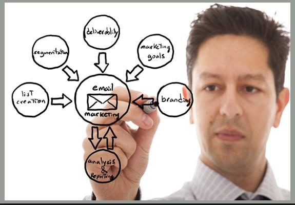 Importance of Email List Building