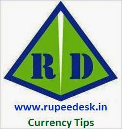 Mcx -Sx Currency tips