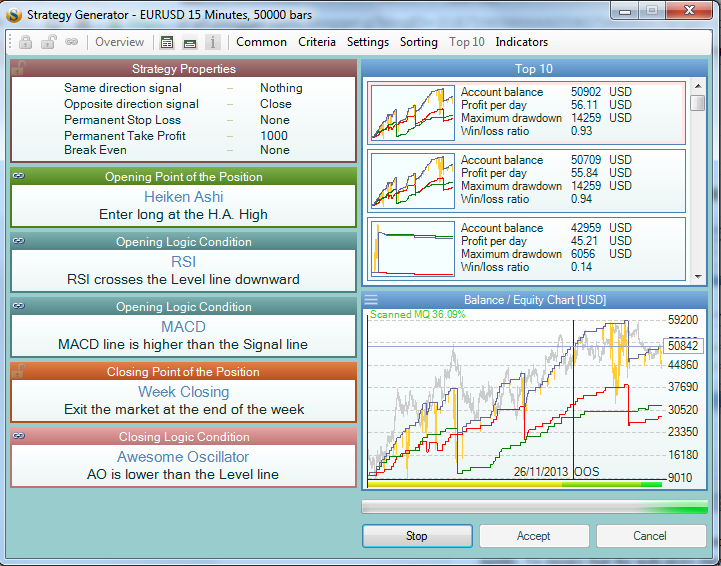 Trading strategy builder