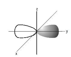 Materi Kimia Kelas XI , Struktur Atom