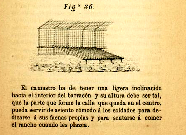 Trochas de Cuba: instrucciones de construcción