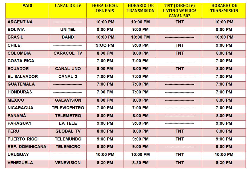 Estos son los horarios en que se transmitirá en América Latina el ...