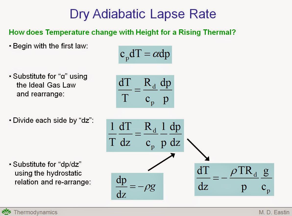 work done in adiabatic process pdf