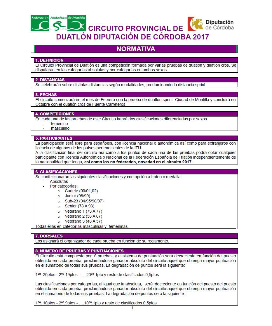 Normativa Circuito Provincial Duatlón Diputación de Córdoba