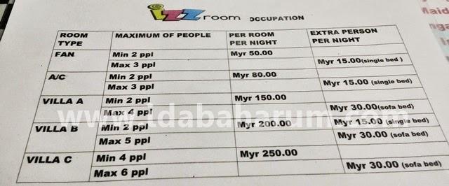 Hotel Bajet Yang Lain Semuanya Full But Okay Lah Satu Bilik Just RM50 Untuk Kipas Tak Yah Aircond Sangat Laaa Sebabnya Pun Dah Ade Orang