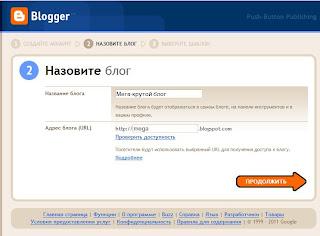 Название блога и Адрес