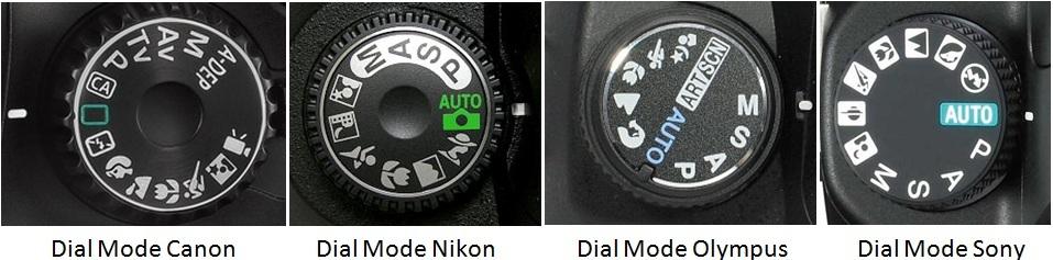 kamera secara umum mode kamera yang sering terdapat pada kamera dibagi