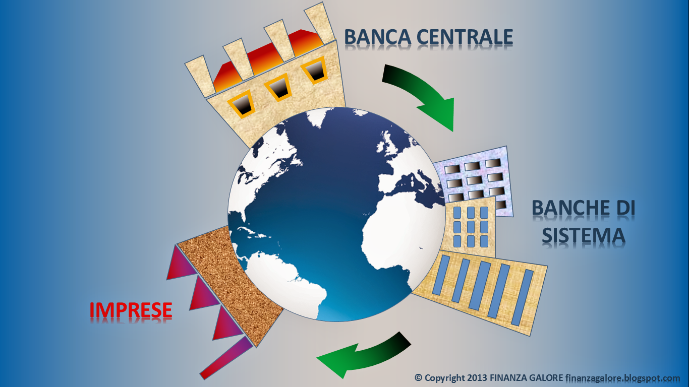 COS'È IL QUANTITATIVE EASING?