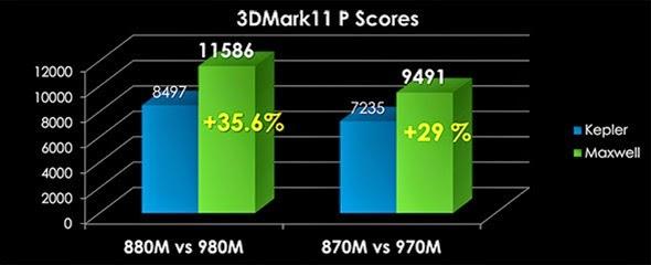 тестирование моноблоков MSI AG270 2QE и 2QC