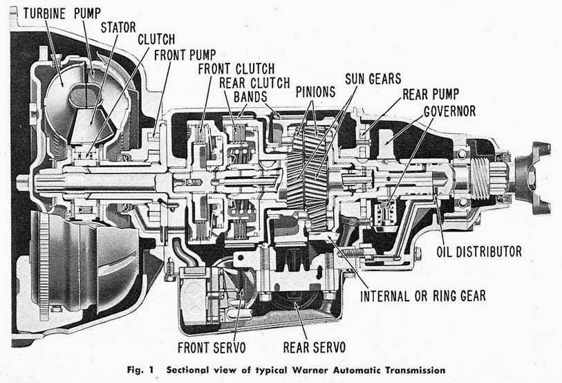 Overhauling the Studebaker Flightomatic Gearbox