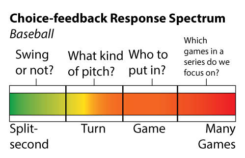 baseball game feedback Etsu vs nku baseball game 1  feedback email us help about  service support faq connect © copyright 2018 | the socon .