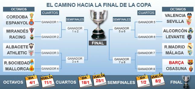 Fútbol de Segunda: Emparejamientos Octavos de Final Copa del Rey ...