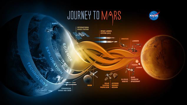 Space Exploration Video