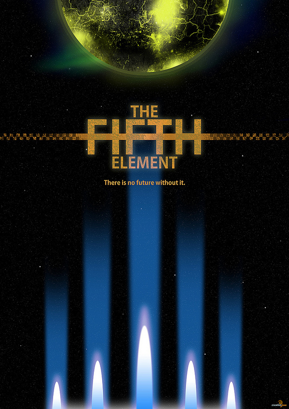 Elements of a movie poster