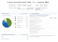 T. Rowe Price Retirement 2005 Fund