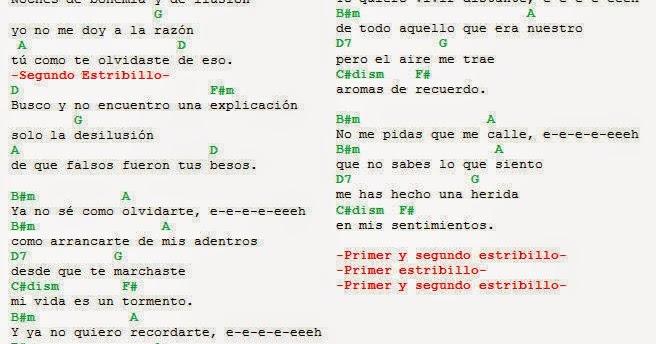 Blog de d maso noches de bohemia letra y acordes - El tiempo en vidreres ...