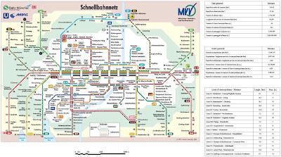 München Metro Map