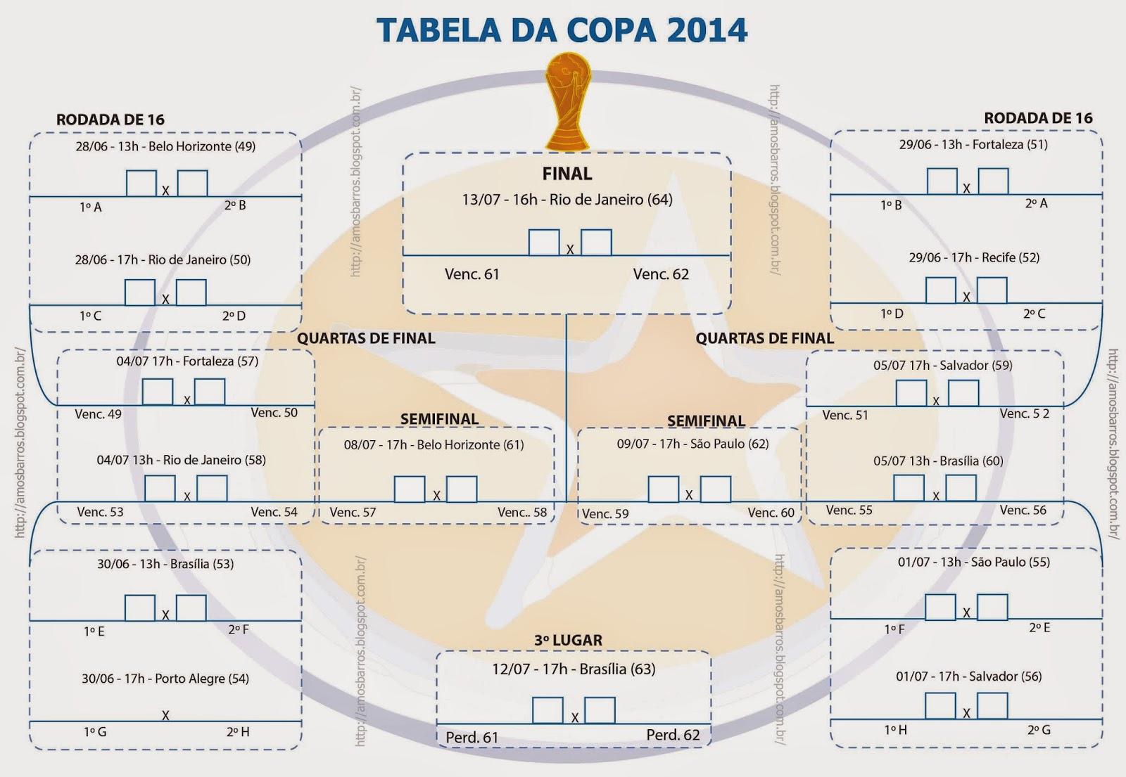 Tabela da Copa 2014 página 2