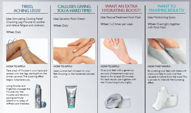 how to use foot cream
