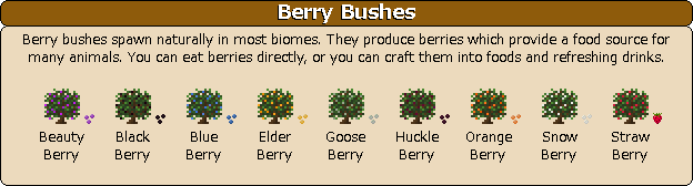 Plant Mega Pack Mod berry bushes