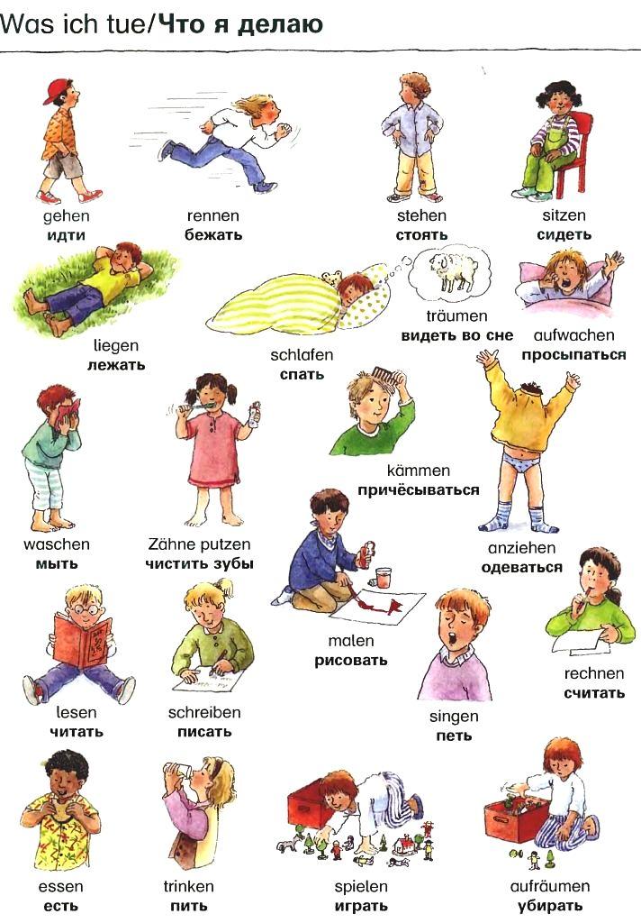 немецкий для детей с нуля нужно