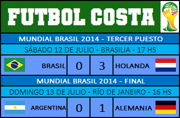 BRASIL 2014 - FINAL Y TERCER PUESTO