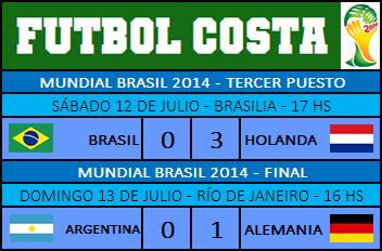 BRASIL 2014 - FINAL Y TERCER PUESTO