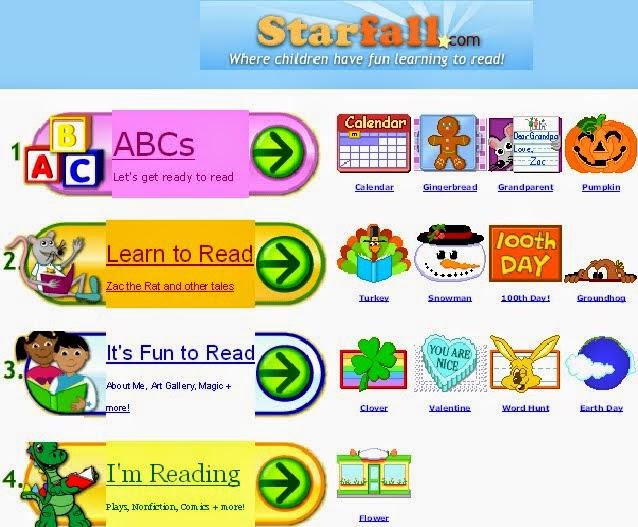 Blog de los niños: Recursos para aprender inglés de Educación Primaria