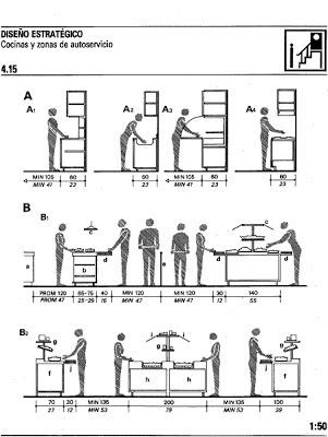 Colecci n dimensiones en arquitectura oficinas crane for Antropometria pdf arquitectura