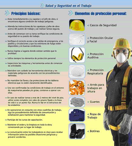 Salud ocupacional en la escuela investigaci n epp for Jardinero definicion